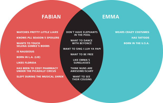 emma and fabian